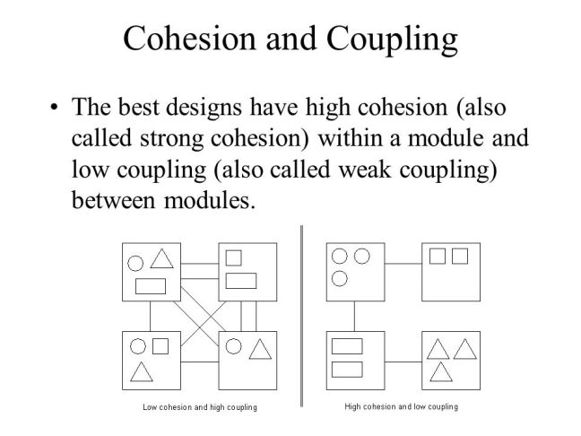 cohesionandcoupling