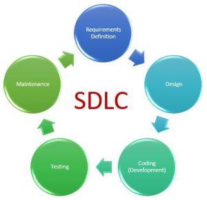 sdlc-phases